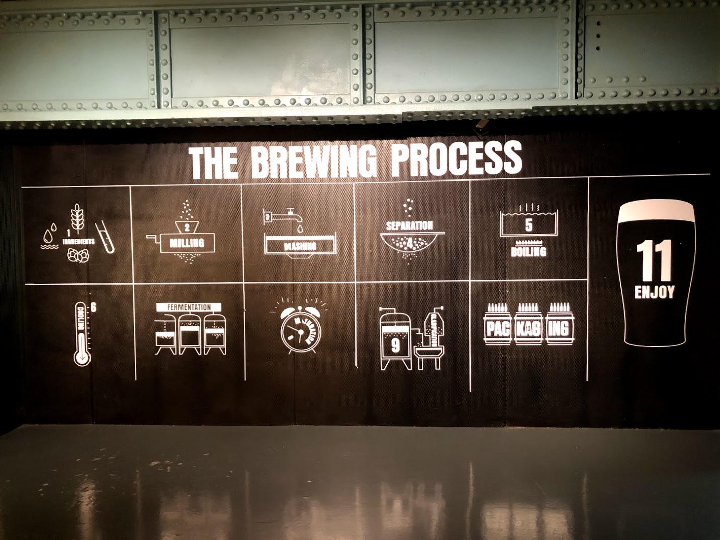 Fábrica Cerveja Guinness Dublin