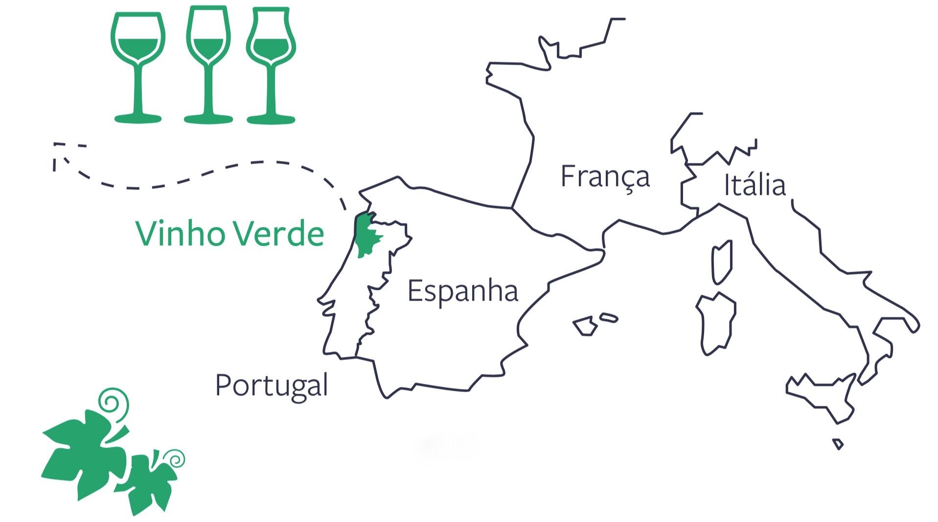 Vinho verde região